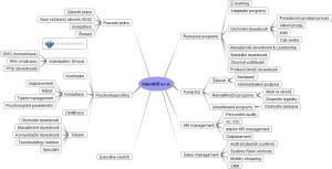 Produkty a služby společnosti Interskill s.r.o.